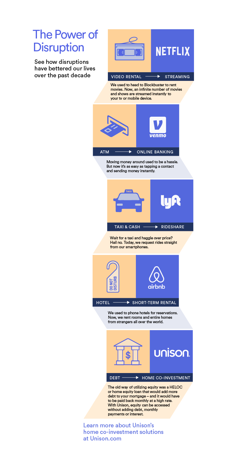 A Brief History of Disruption