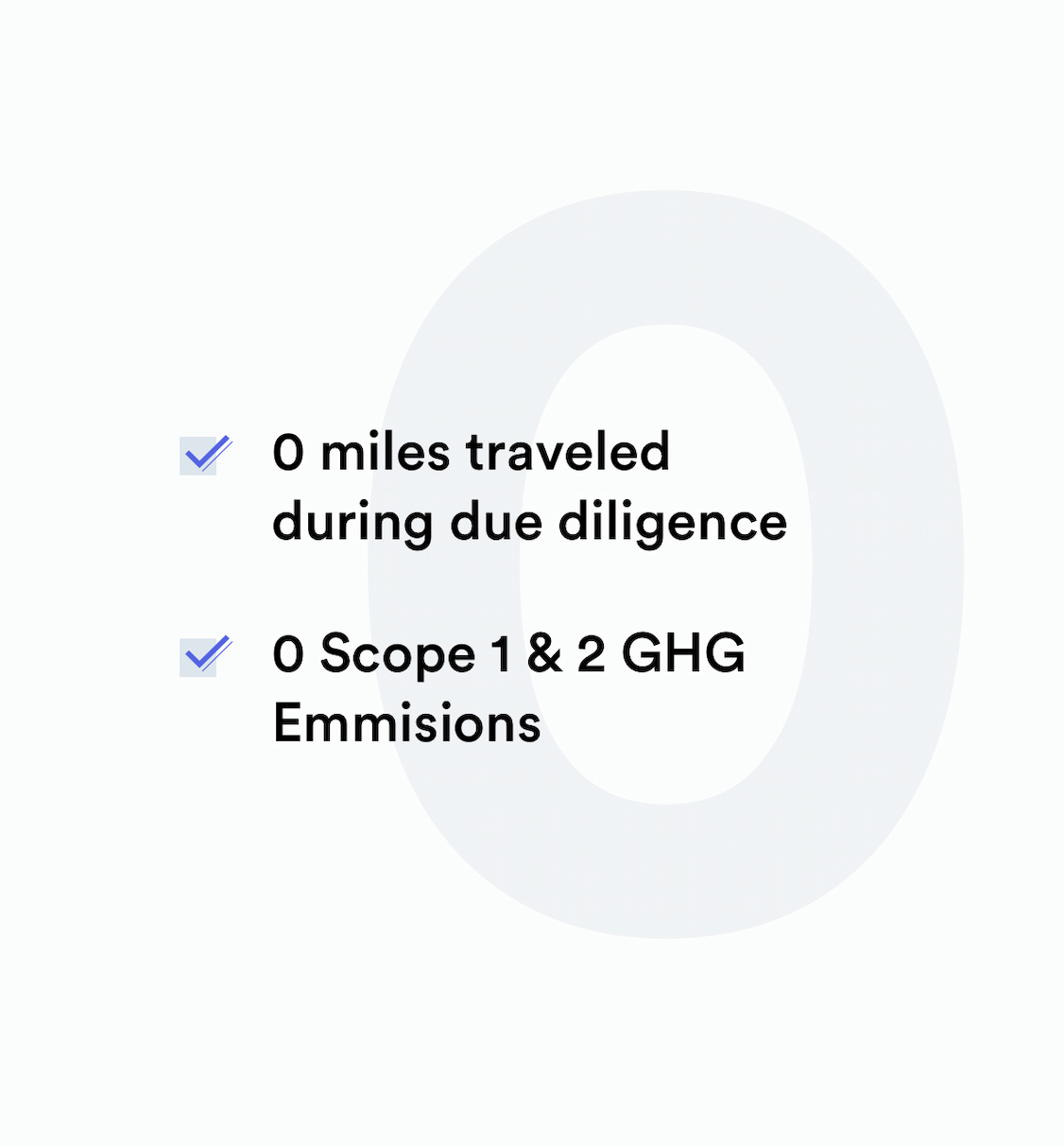 0 miles traveled during due diligence. 0 Scope 1 & 2 GHG Emissions.